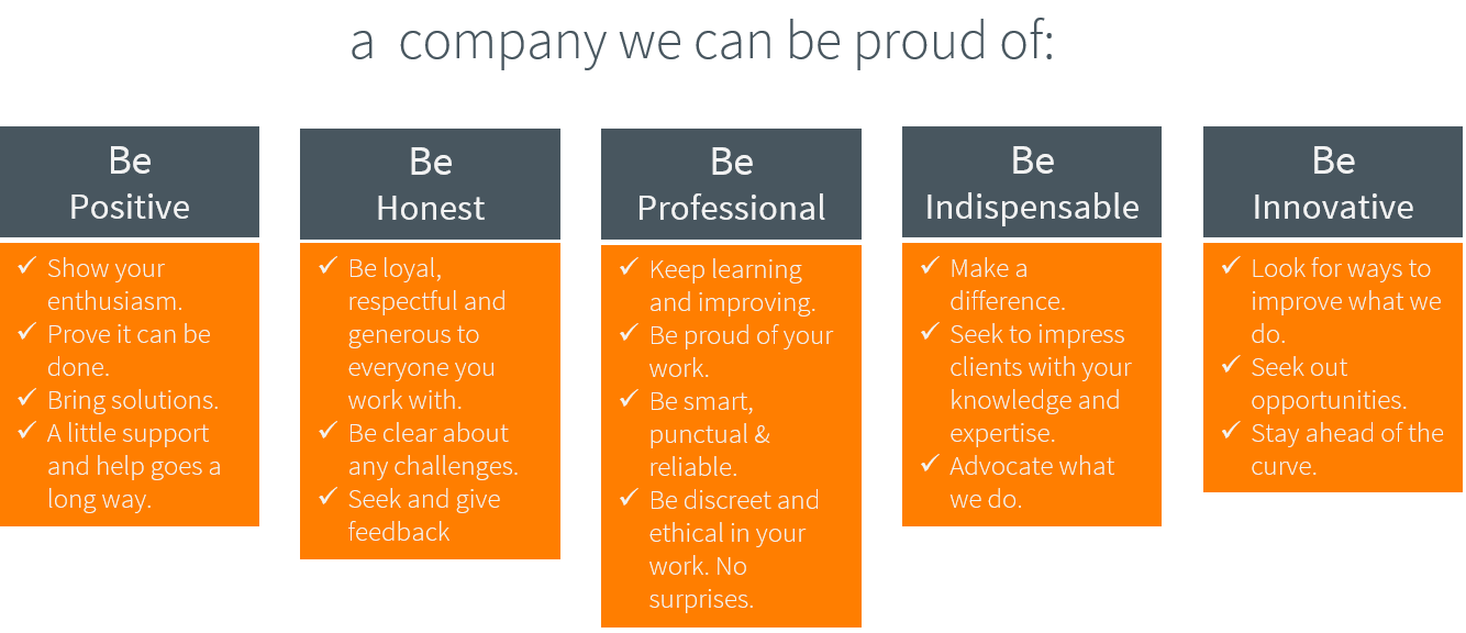 CNS Group - a company to be proud of